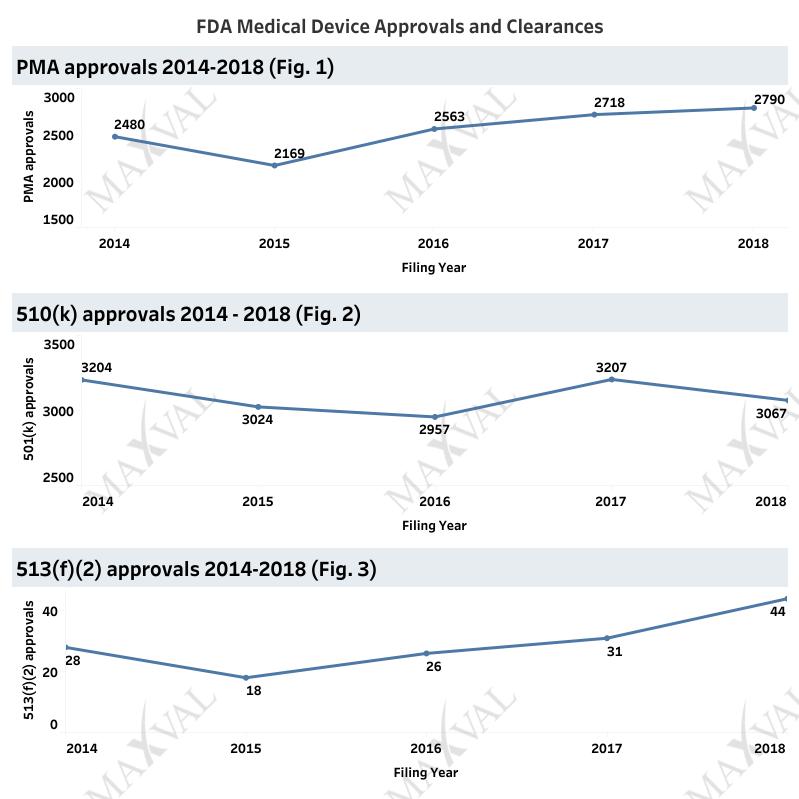 1. FDA CDRH Approvals-1