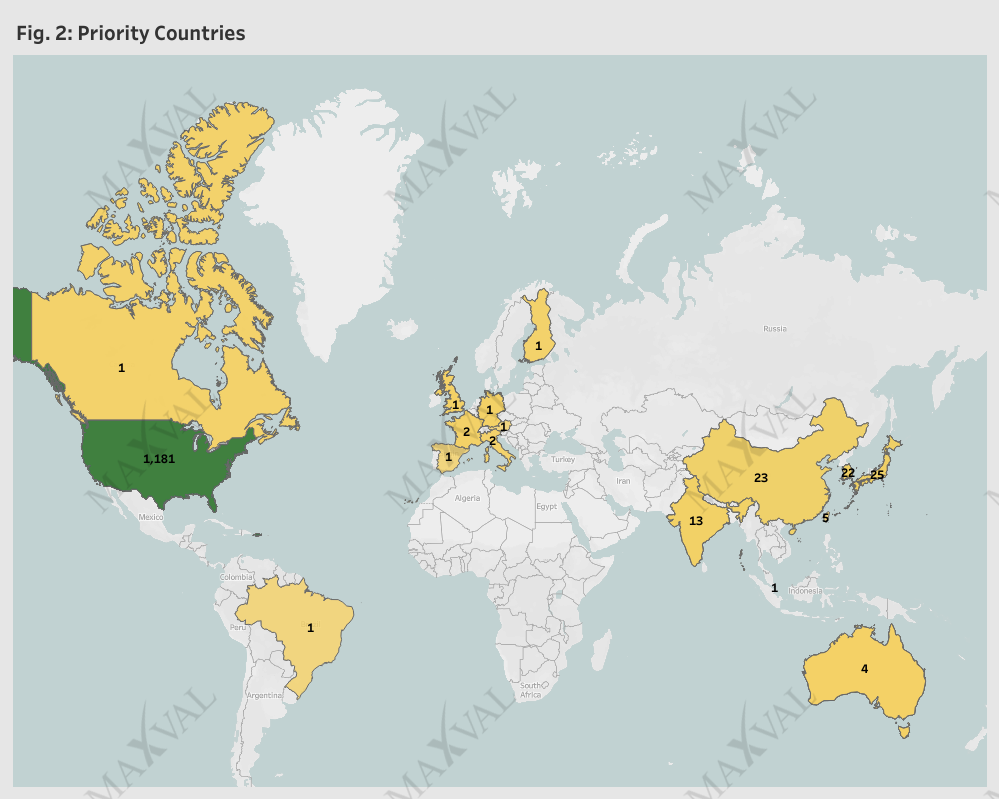 2. Priority Countries