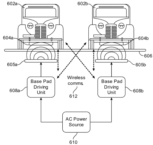 Featured Patents of the Week: March 26, 2019