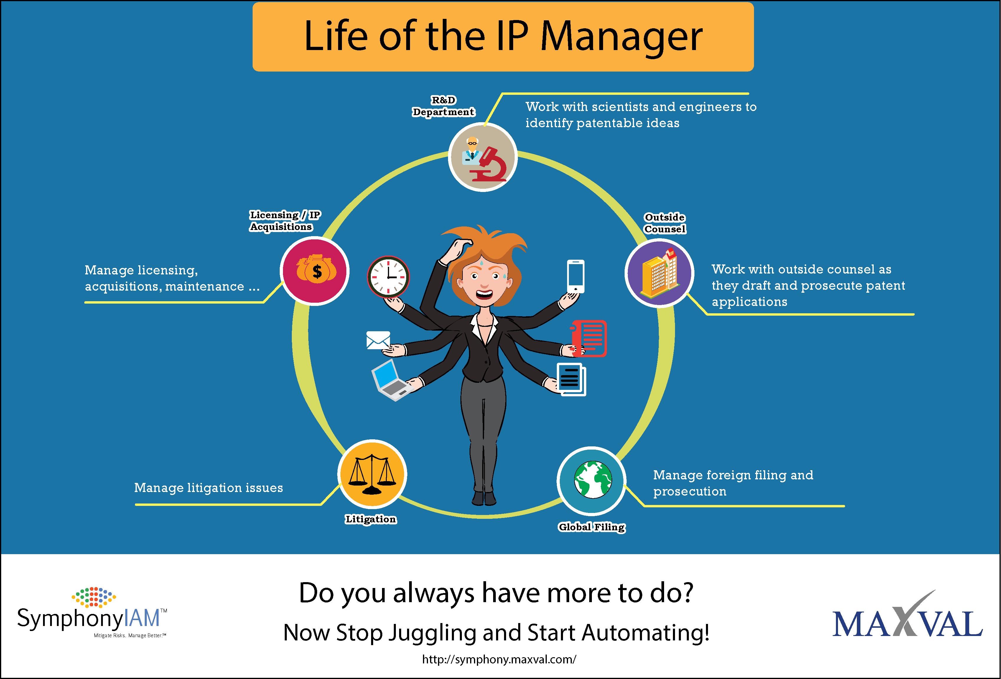 Are you the IP Manager