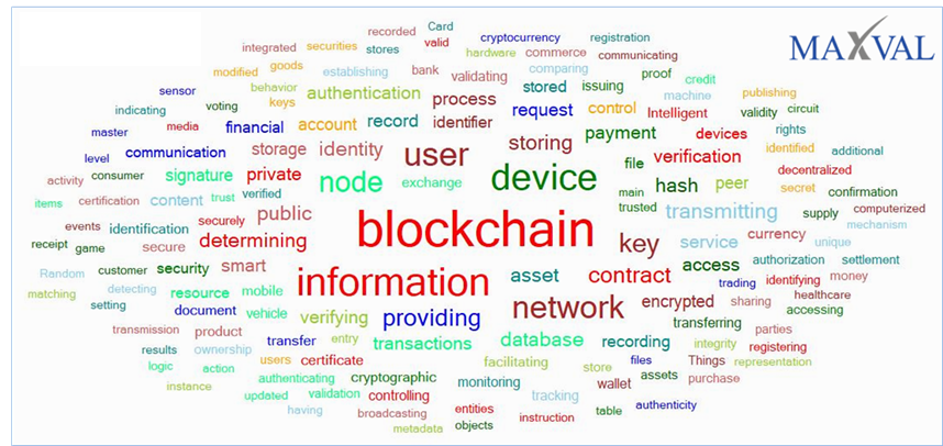 blockchain_word_cloud