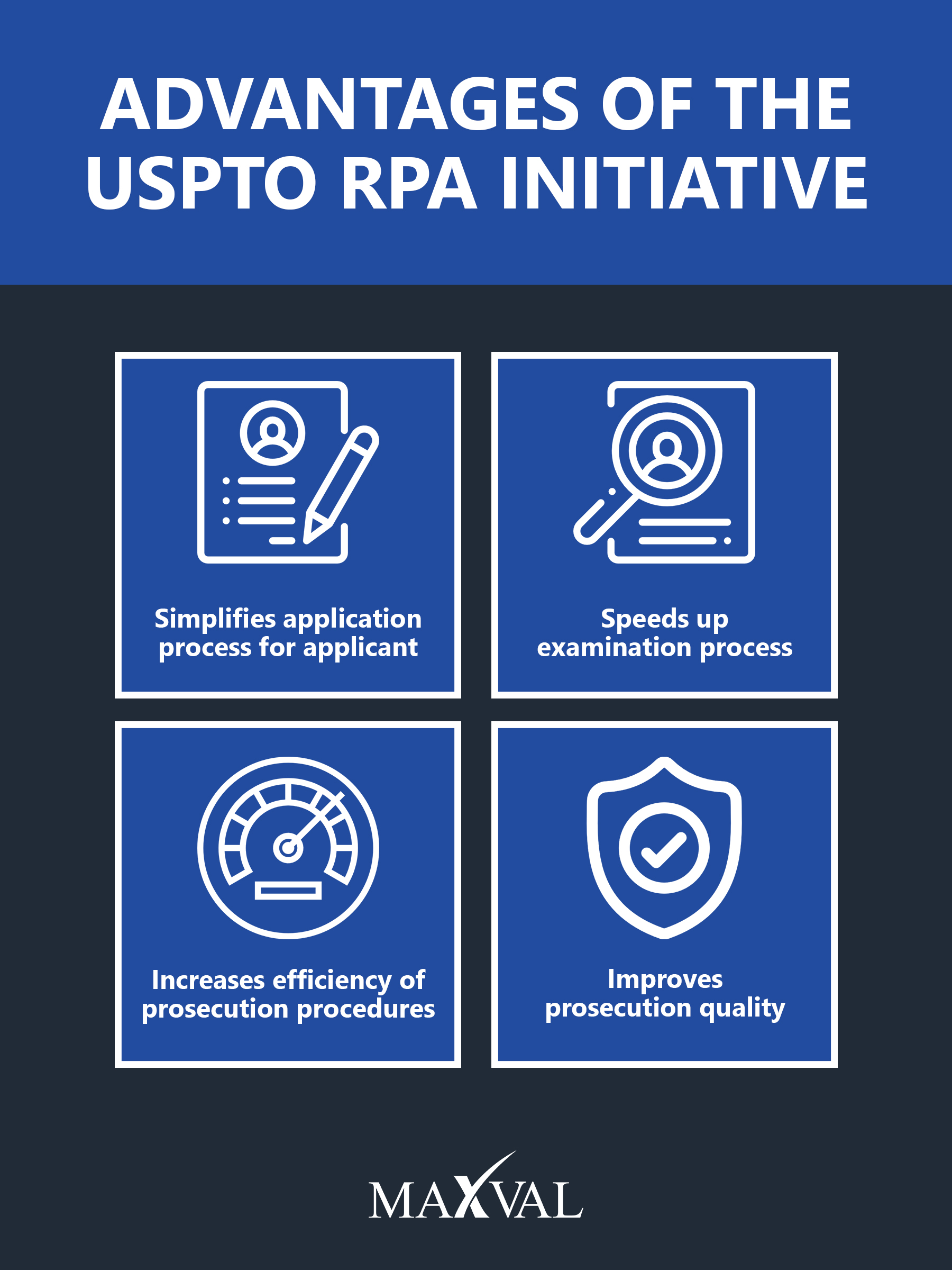 What to Know About the USPTO Access to Relevant Prior Art Initiative